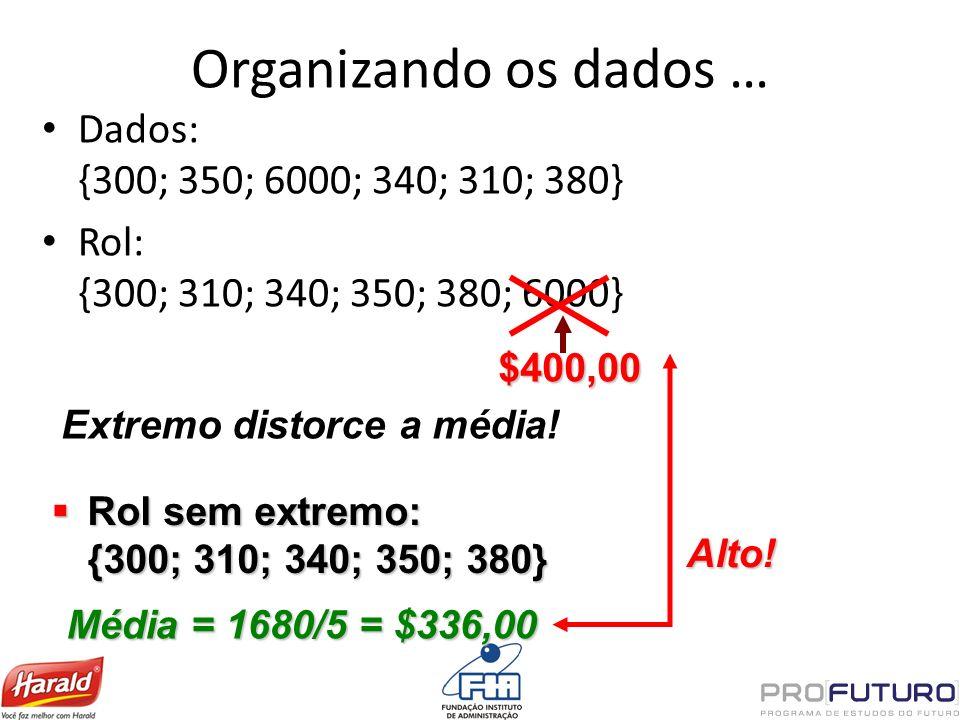 Organizando os dados … Dados: {300; 350; 6000; 340; 310; 380} Rol: {300; 310; 340; 350; 380; 6000} $400,00 Extremo distorce a média! Rol sem extremo: