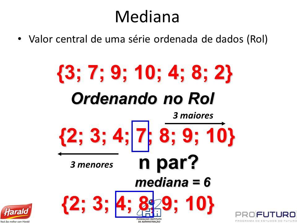 Mediana Valor central de uma série ordenada de dados (Rol) {3; 7; 9; 10; 4; 8; 2} {2; 3; 4; 7; 8; 9; 10} Ordenando no Rol 3 menores 3 maiores {2; 3; 4