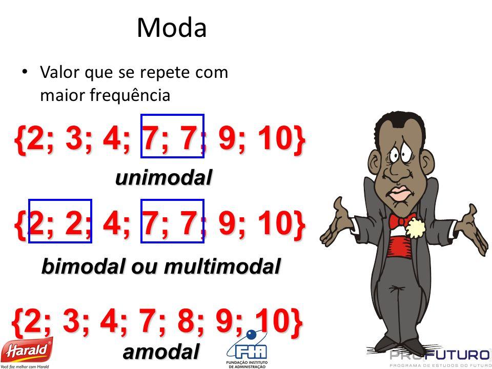 Moda Valor que se repete com maior frequência {2; 3; 4; 7; 7; 9; 10} {2; 2; 4; 7; 7; 9; 10} {2; 3; 4; 7; 8; 9; 10} unimodal bimodal ou multimodal amod