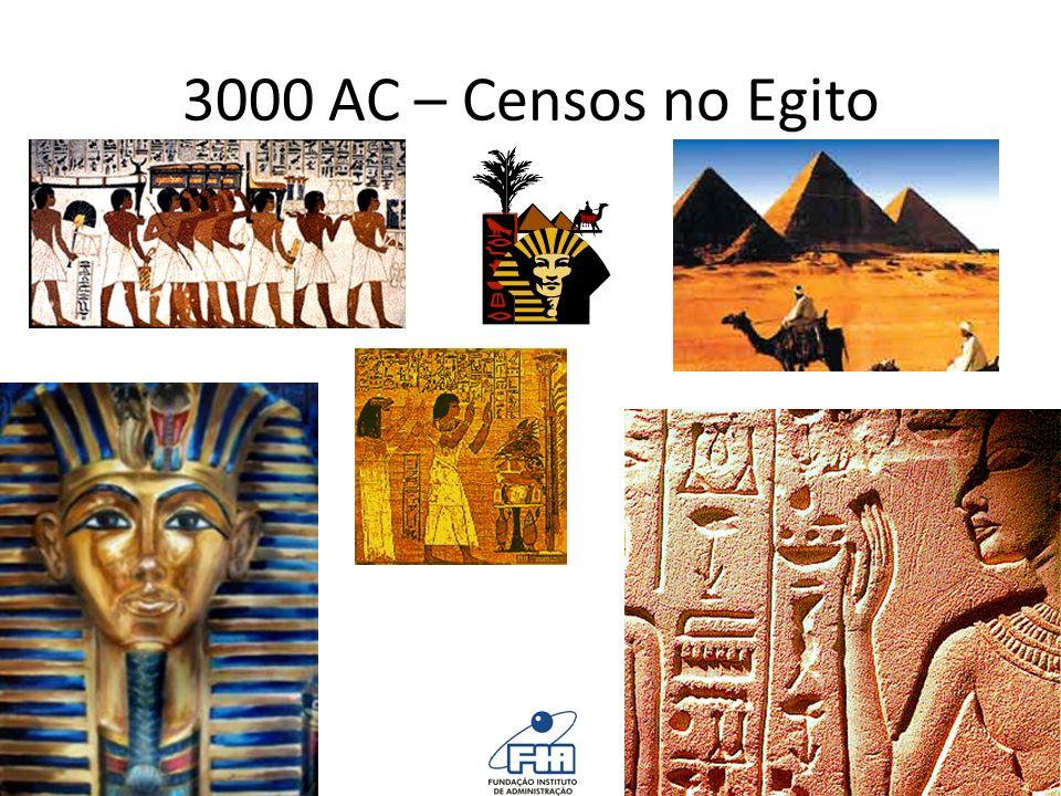 3000 AC – Censos no Egito