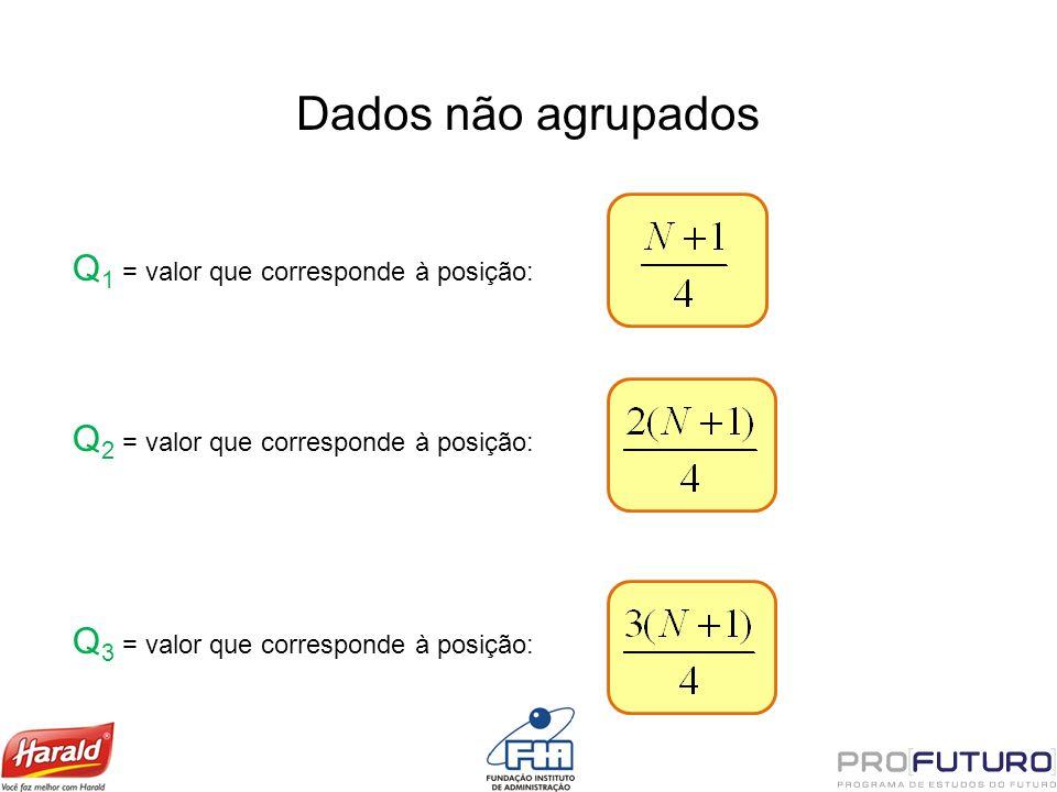 Dados não agrupados Q 1 = valor que corresponde à posição: Q 2 = valor que corresponde à posição: Q 3 = valor que corresponde à posição: