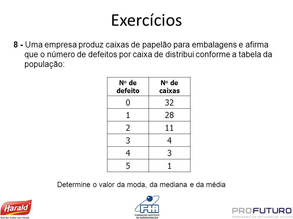 8 - Uma empresa produz caixas de papelão para embalagens e afirma que o número de defeitos por caixa de distribui conforme a tabela da população: Dete