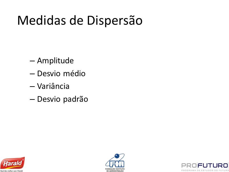 Medidas de Dispersão – Amplitude – Desvio médio – Variância – Desvio padrão
