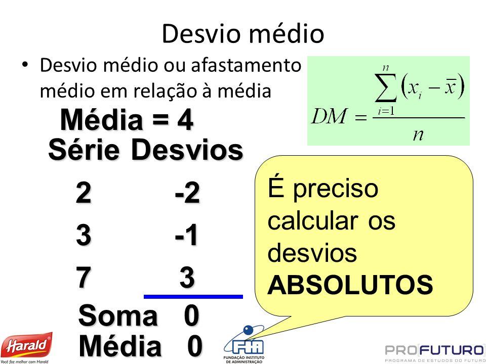 Desvio médio Desvio médio ou afastamento médio em relação à média Série237Desvios-23 Soma 0 Média 0 É preciso calcular os desvios ABSOLUTOS Média = 4