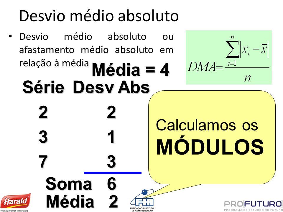 Desvio médio absoluto Desvio médio absoluto ou afastamento médio absoluto em relação à média Série237 Desv Abs 213 Soma 6 Média 2 Calculamos os MÓDULO