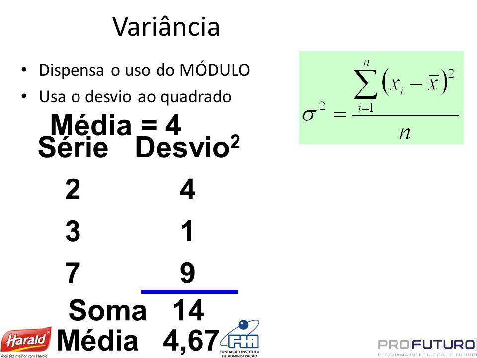 Variância Dispensa o uso do MÓDULO Usa o desvio ao quadrado Série 2 3 7 Desvio 2 4 1 9 Soma 14 Média 4,67 Média = 4