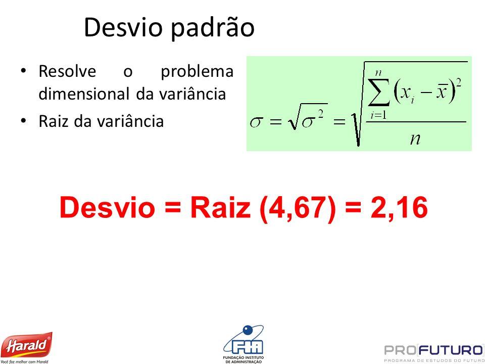 Desvio padrão Resolve o problema dimensional da variância Raiz da variância Desvio = Raiz (4,67) = 2,16