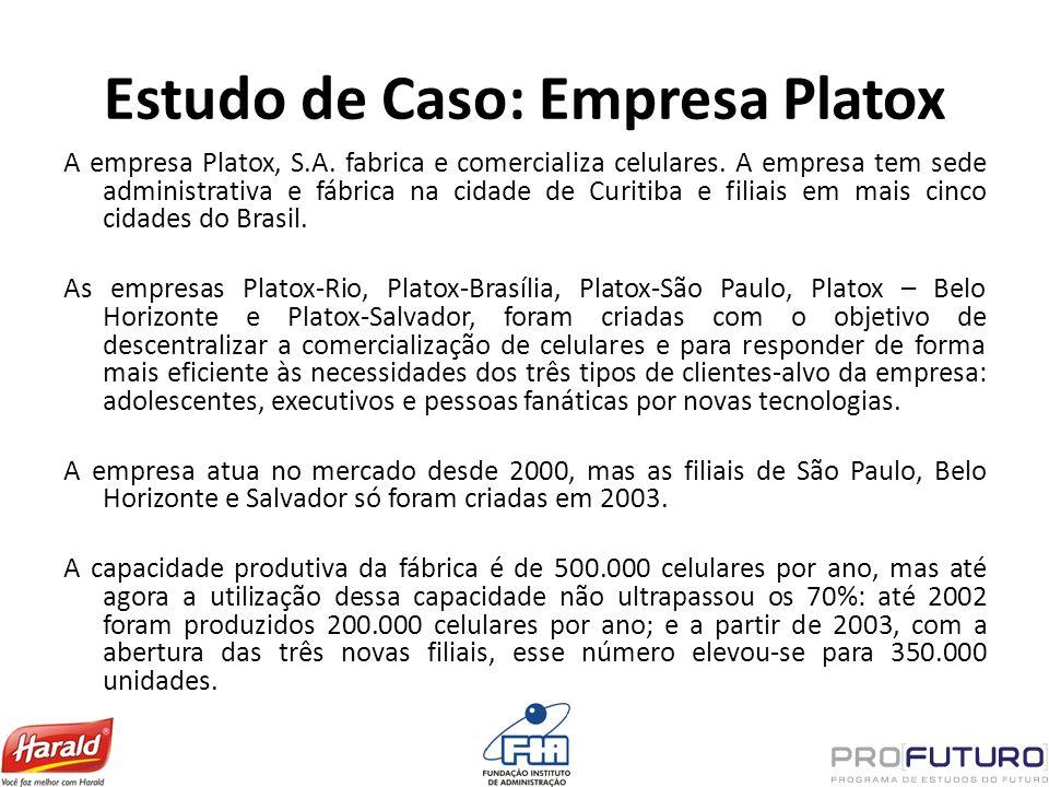 Estudo de Caso: Empresa Platox A empresa Platox, S.A. fabrica e comercializa celulares. A empresa tem sede administrativa e fábrica na cidade de Curit