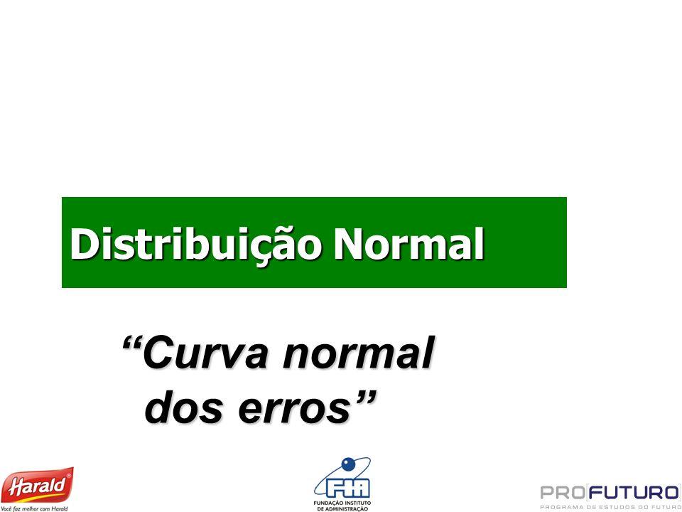 Distribuição Normal Curva normal dos erros