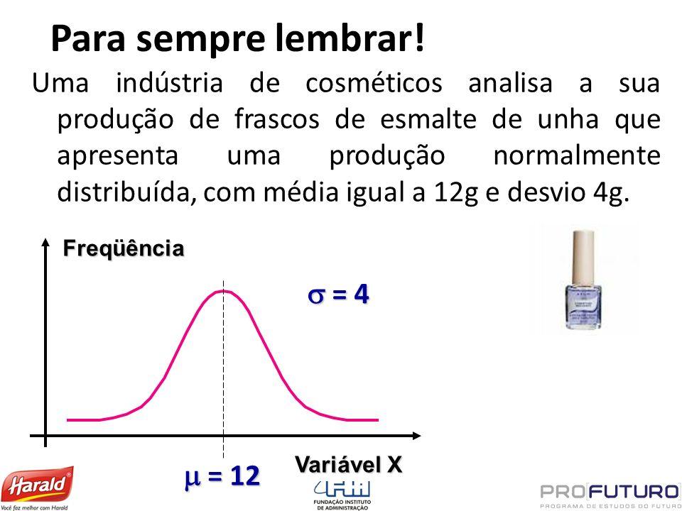 Para sempre lembrar! Uma indústria de cosméticos analisa a sua produção de frascos de esmalte de unha que apresenta uma produção normalmente distribuí