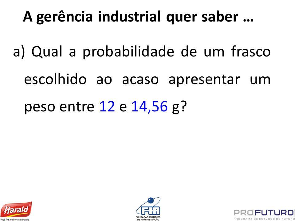 A gerência industrial quer saber … a) Qual a probabilidade de um frasco escolhido ao acaso apresentar um peso entre 12 e 14,56 g?
