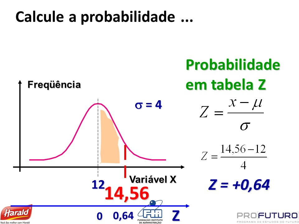 Calcule a probabilidade... Probabilidade em tabela Z Z Z = +0,64 0,64 0Freqüência Variável X 12 = 4 = 4 14,56