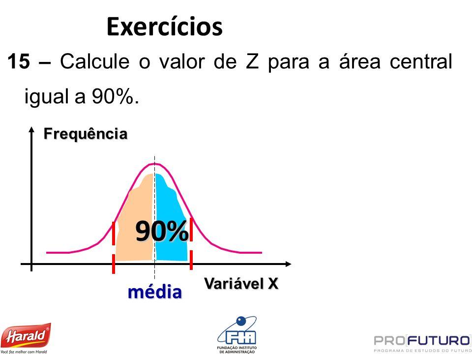 Exercícios Frequência Variável X média 15 – Calcule o valor de Z para a área central igual a 90%. 90%