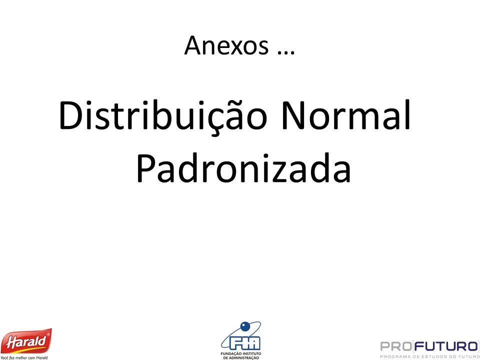 Anexos … Distribuição Normal Padronizada