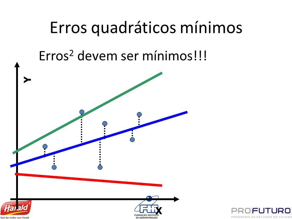 Erros quadráticos mínimos X Y Erros 2 devem ser mínimos!!!