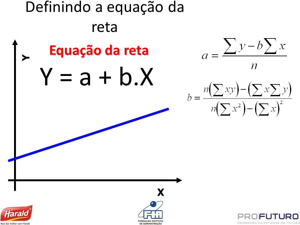 Definindo a equação da reta X Y Equação da reta Y = a + b.X