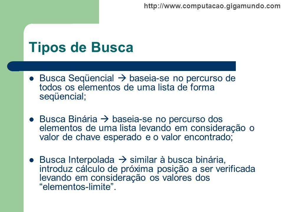 http://www.computacao.gigamundo.com Tipos de Busca Busca Seqüencial baseia-se no percurso de todos os elementos de uma lista de forma seqüencial; Busc