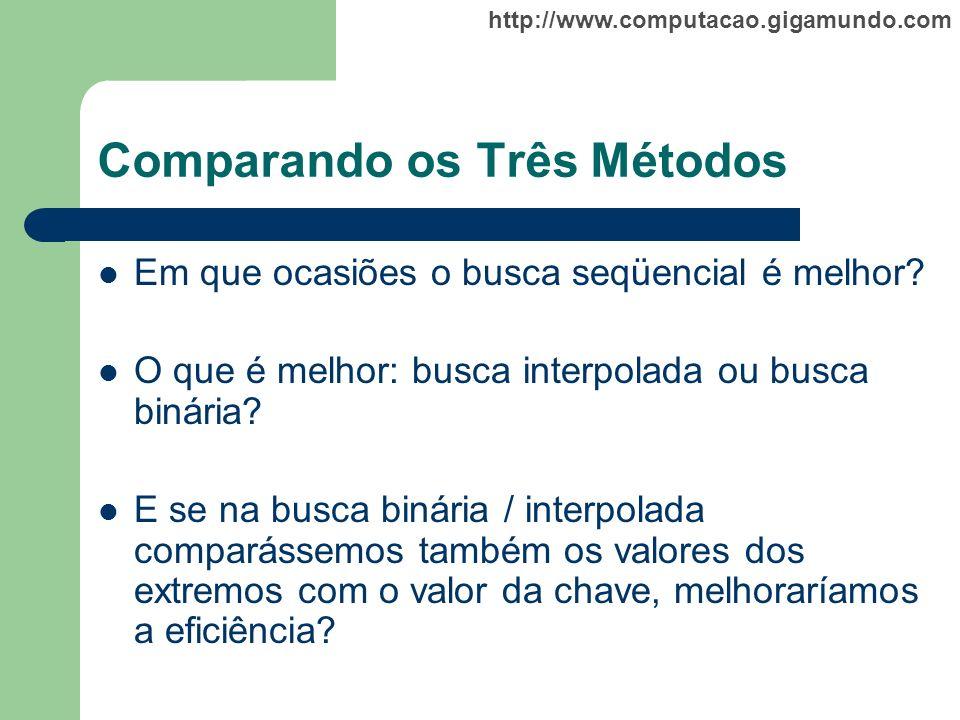 http://www.computacao.gigamundo.com Comparando os Três Métodos Em que ocasiões o busca seqüencial é melhor? O que é melhor: busca interpolada ou busca