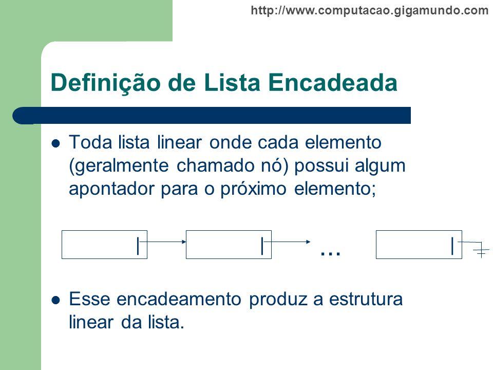 http://www.computacao.gigamundo.com Definição de Lista Encadeada Toda lista linear onde cada elemento (geralmente chamado nó) possui algum apontador p