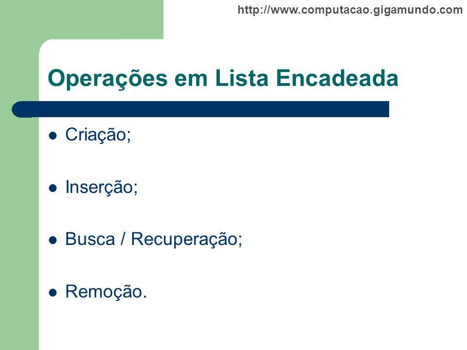 http://www.computacao.gigamundo.com Operações em Lista Encadeada Criação; Inserção; Busca / Recuperação; Remoção.