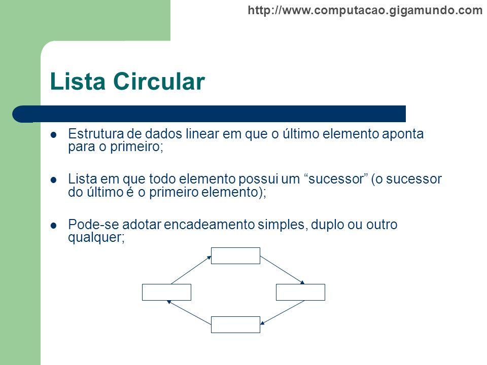 http://www.computacao.gigamundo.com Lista Circular Estrutura de dados linear em que o último elemento aponta para o primeiro; Lista em que todo elemen