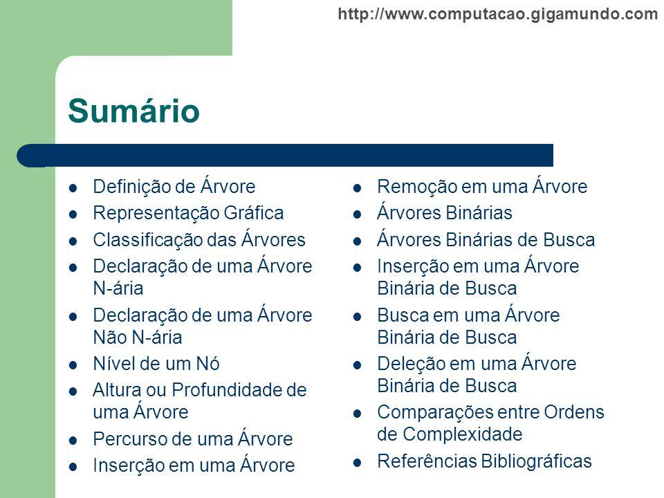 http://www.computacao.gigamundo.com Sumário Definição de Árvore Representação Gráfica Classificação das Árvores Declaração de uma Árvore N-ária Declar