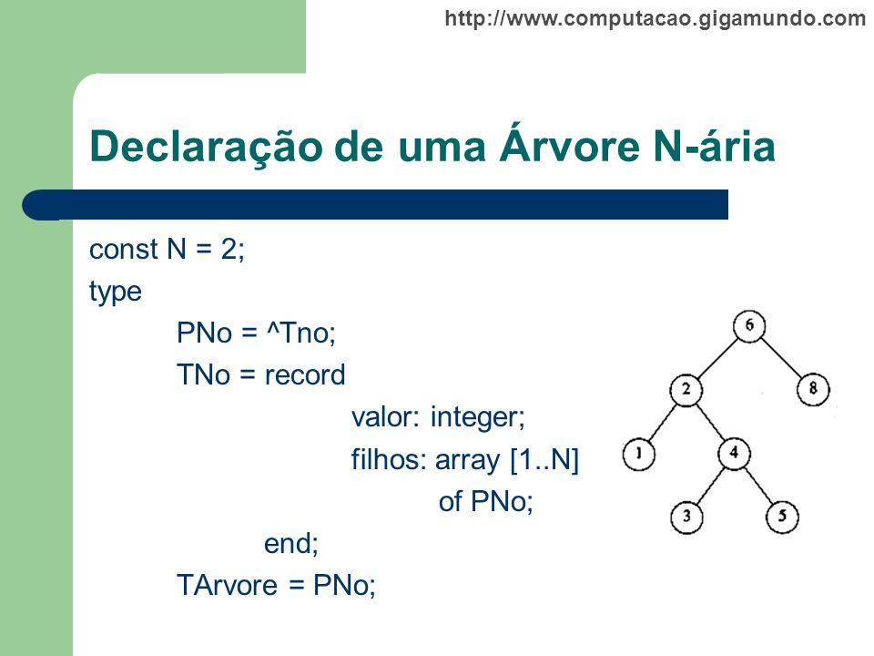 http://www.computacao.gigamundo.com Declaração de uma Árvore N-ária const N = 2; type PNo = ^Tno; TNo = record valor: integer; filhos: array [1..N] of
