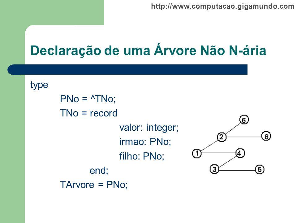 http://www.computacao.gigamundo.com Declaração de uma Árvore Não N-ária type PNo = ^TNo; TNo = record valor: integer; irmao: PNo; filho: PNo; end; TAr
