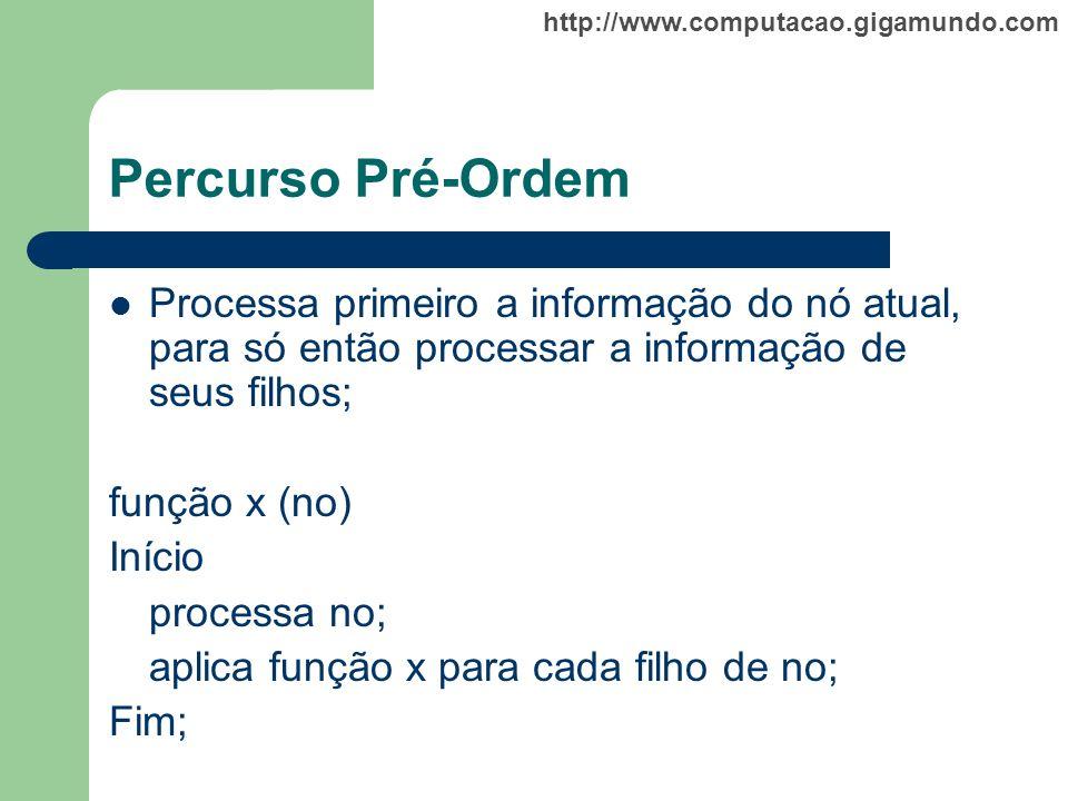 http://www.computacao.gigamundo.com Percurso Pré-Ordem Processa primeiro a informação do nó atual, para só então processar a informação de seus filhos