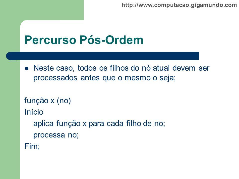 http://www.computacao.gigamundo.com Percurso Pós-Ordem Neste caso, todos os filhos do nó atual devem ser processados antes que o mesmo o seja; função