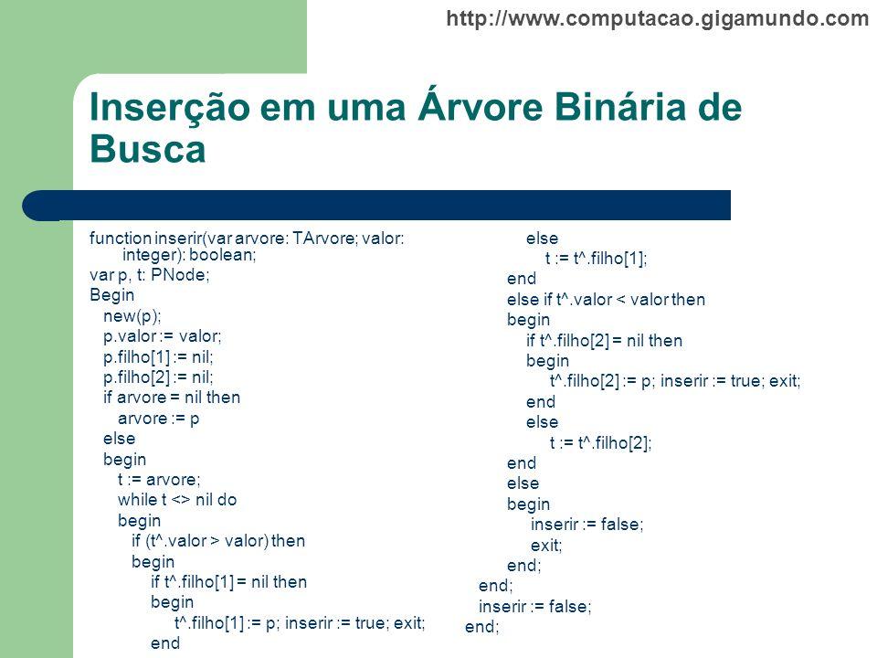 http://www.computacao.gigamundo.com Inserção em uma Árvore Binária de Busca function inserir(var arvore: TArvore; valor: integer): boolean; var p, t: