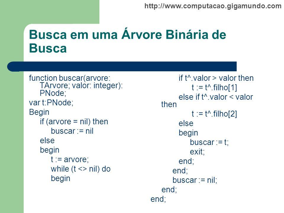 http://www.computacao.gigamundo.com Busca em uma Árvore Binária de Busca function buscar(arvore: TArvore; valor: integer): PNode; var t:PNode; Begin i