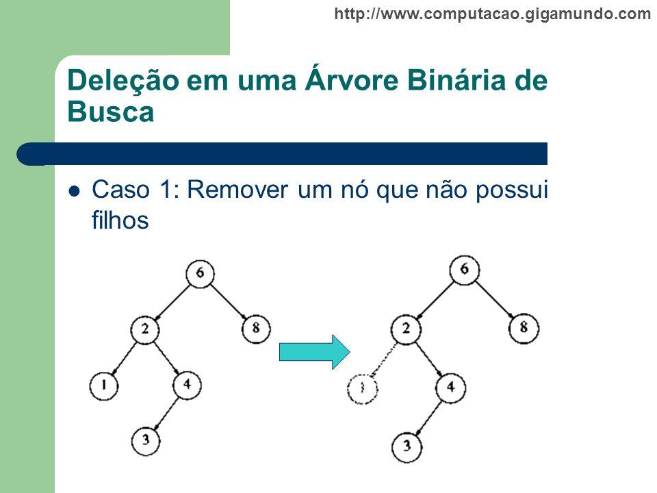 http://www.computacao.gigamundo.com Deleção em uma Árvore Binária de Busca Caso 1: Remover um nó que não possui filhos