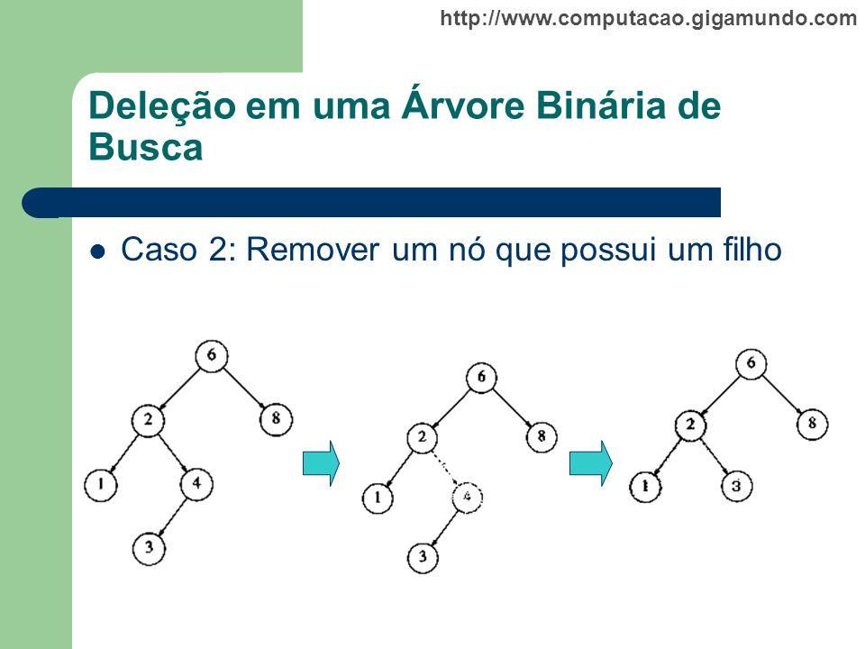 http://www.computacao.gigamundo.com Deleção em uma Árvore Binária de Busca Caso 2: Remover um nó que possui um filho