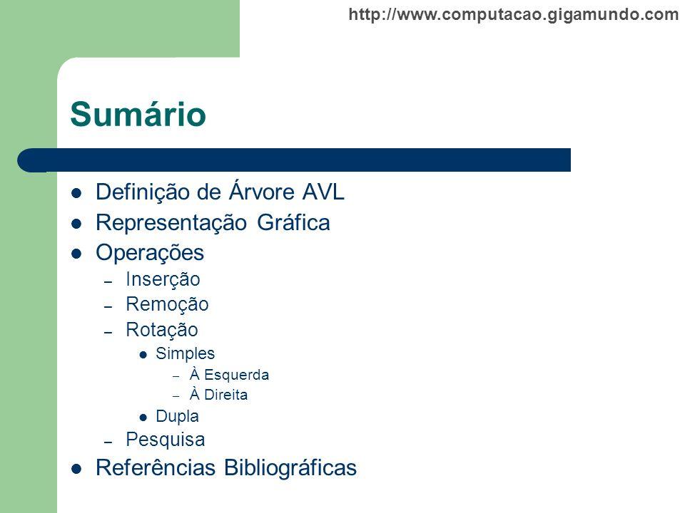http://www.computacao.gigamundo.com Sumário Definição de Árvore AVL Representação Gráfica Operações – Inserção – Remoção – Rotação Simples – À Esquerd