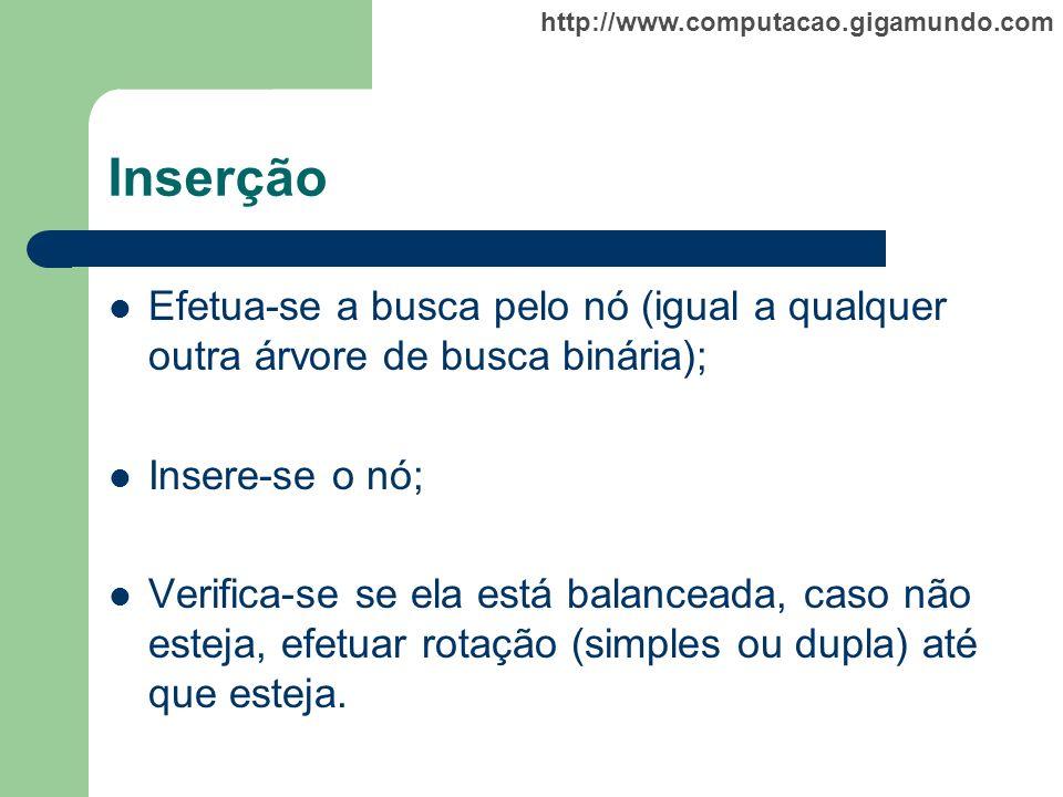 http://www.computacao.gigamundo.com Inserção Efetua-se a busca pelo nó (igual a qualquer outra árvore de busca binária); Insere-se o nó; Verifica-se s