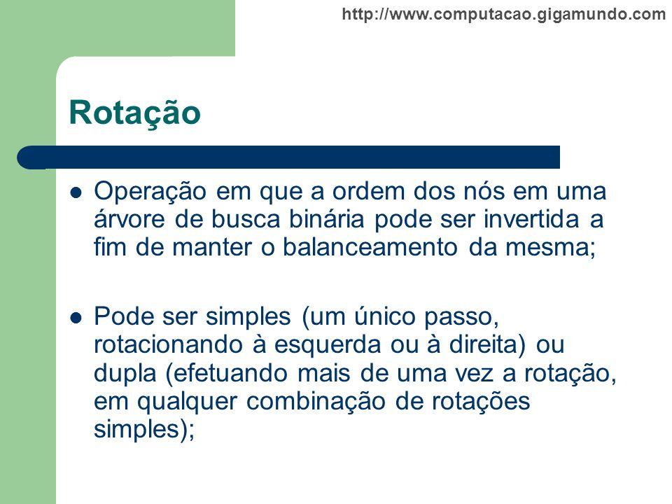 http://www.computacao.gigamundo.com Rotação Operação em que a ordem dos nós em uma árvore de busca binária pode ser invertida a fim de manter o balanc
