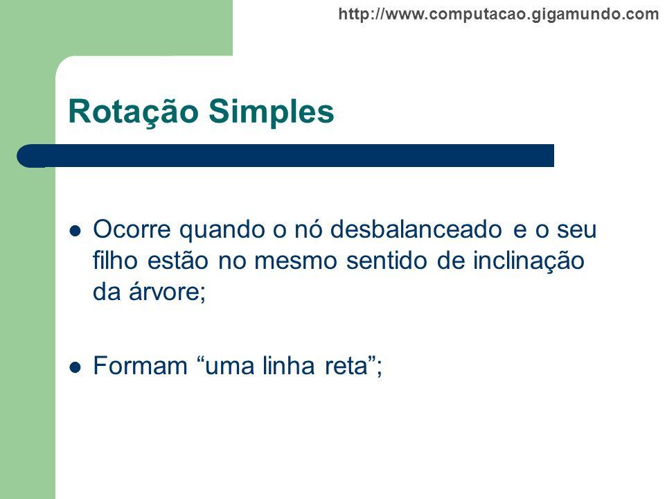 http://www.computacao.gigamundo.com Rotação Simples Ocorre quando o nó desbalanceado e o seu filho estão no mesmo sentido de inclinação da árvore; For