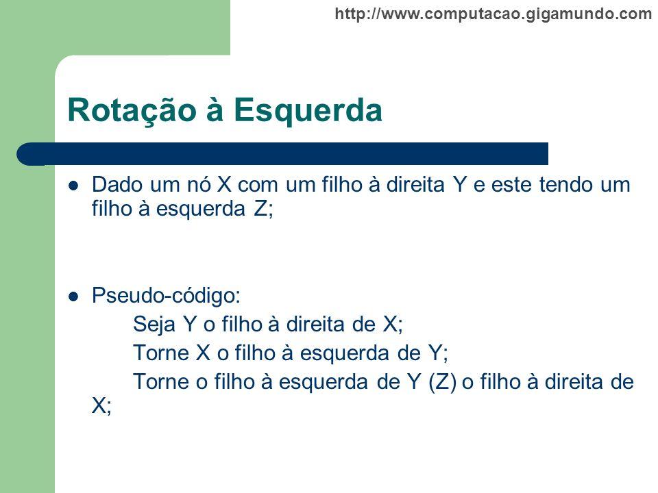 http://www.computacao.gigamundo.com Rotação à Esquerda Dado um nó X com um filho à direita Y e este tendo um filho à esquerda Z; Pseudo-código: Seja Y