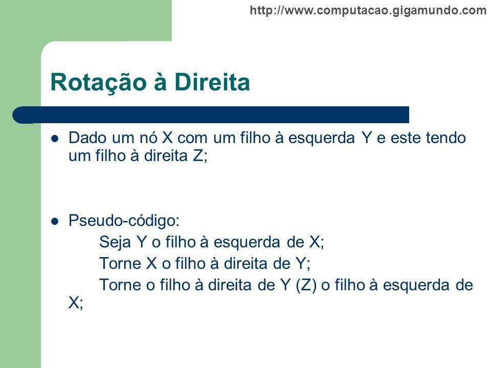 http://www.computacao.gigamundo.com Rotação à Direita Dado um nó X com um filho à esquerda Y e este tendo um filho à direita Z; Pseudo-código: Seja Y