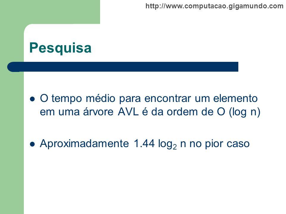 http://www.computacao.gigamundo.com Pesquisa O tempo médio para encontrar um elemento em uma árvore AVL é da ordem de O (log n) Aproximadamente 1.44 l