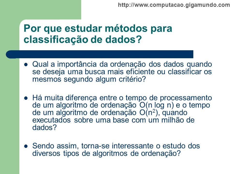 http://www.computacao.gigamundo.com Por que estudar métodos para classificação de dados? Qual a importância da ordenação dos dados quando se deseja um