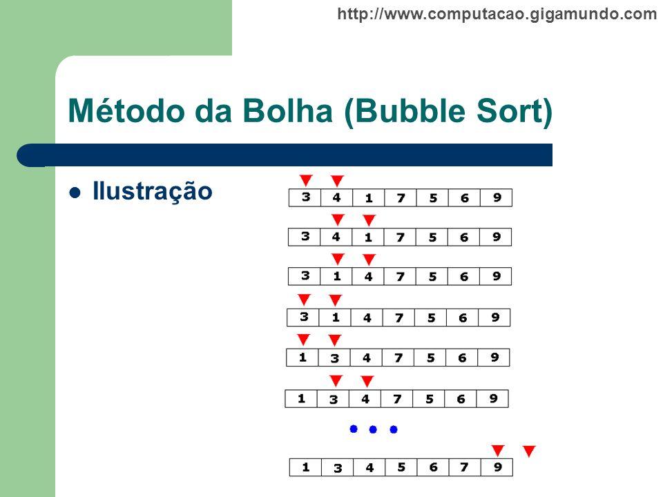 http://www.computacao.gigamundo.com Método da Bolha (Bubble Sort) Ilustração