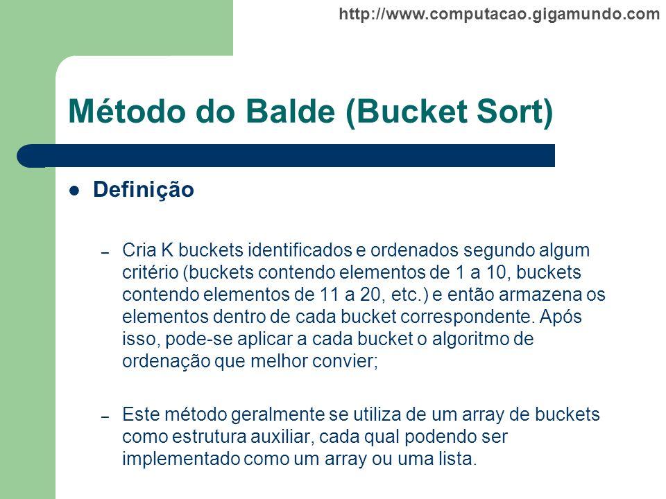 http://www.computacao.gigamundo.com Método do Balde (Bucket Sort) Definição – Cria K buckets identificados e ordenados segundo algum critério (buckets
