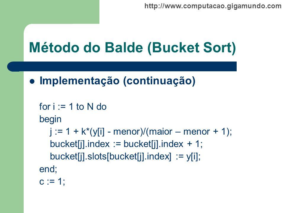 http://www.computacao.gigamundo.com Método do Balde (Bucket Sort) Implementação (continuação) for i := 1 to N do begin j := 1 + k*(y[i] - menor)/(maio