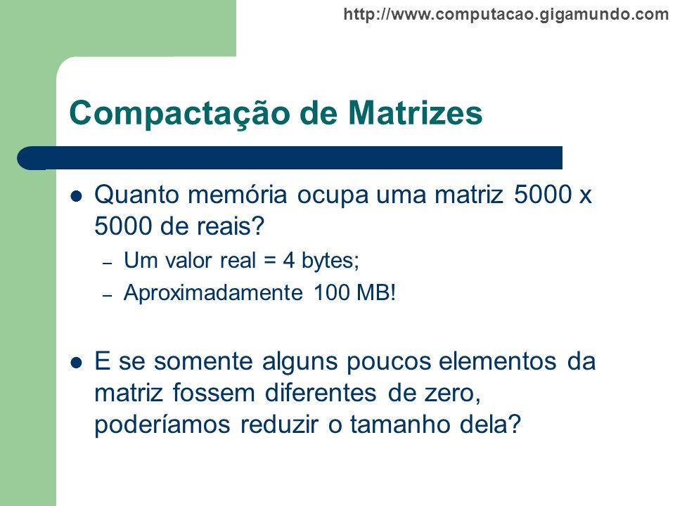 http://www.computacao.gigamundo.com Compactação de Matrizes Quanto memória ocupa uma matriz 5000 x 5000 de reais? – Um valor real = 4 bytes; – Aproxim