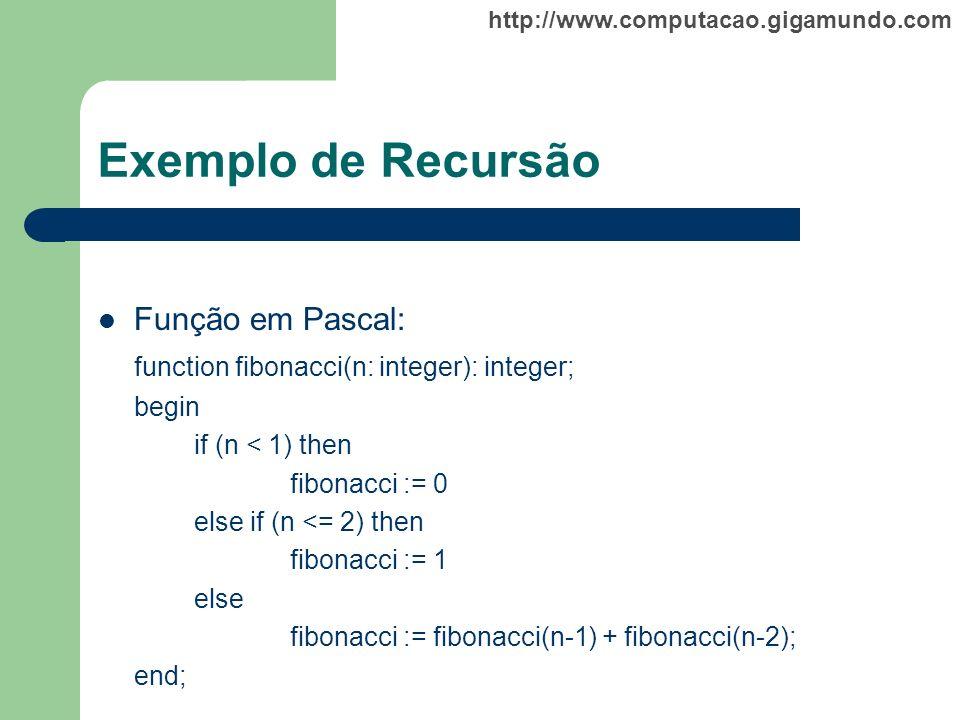 http://www.computacao.gigamundo.com Exemplo de Recursão Função em Pascal: function fibonacci(n: integer): integer; begin if (n < 1) then fibonacci :=