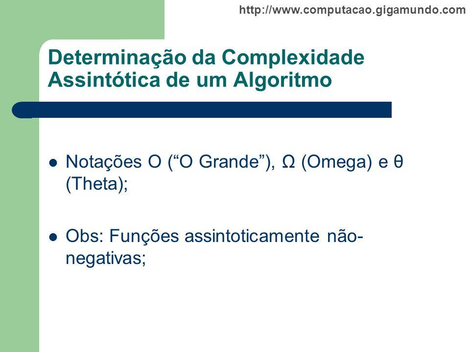 http://www.computacao.gigamundo.com Determinação da Complexidade Assintótica de um Algoritmo Notações O (O Grande), Ω (Omega) e θ (Theta); Obs: Funçõe