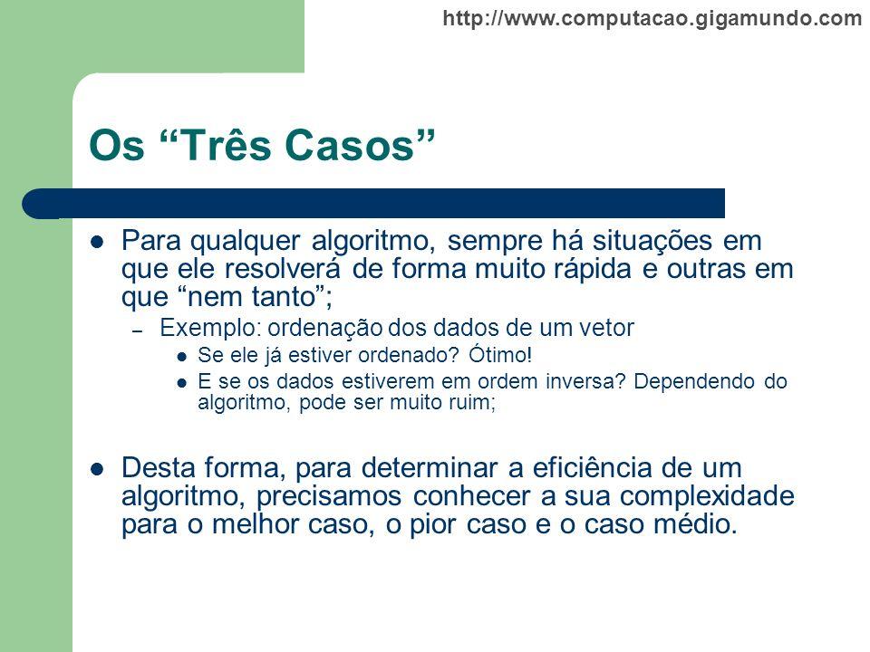 http://www.computacao.gigamundo.com Os Três Casos Para qualquer algoritmo, sempre há situações em que ele resolverá de forma muito rápida e outras em