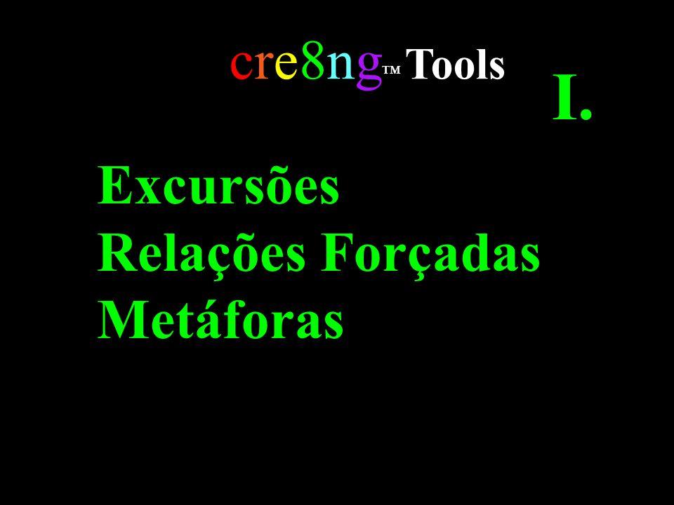 Excursões Relações Forçadas Metáforas cre8ng Tools I.